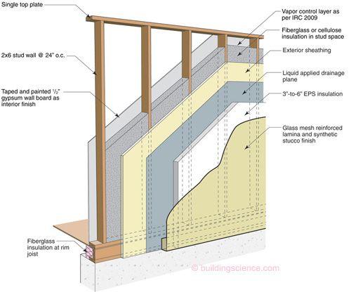 minicasas-madera-construccion-ballon-frame